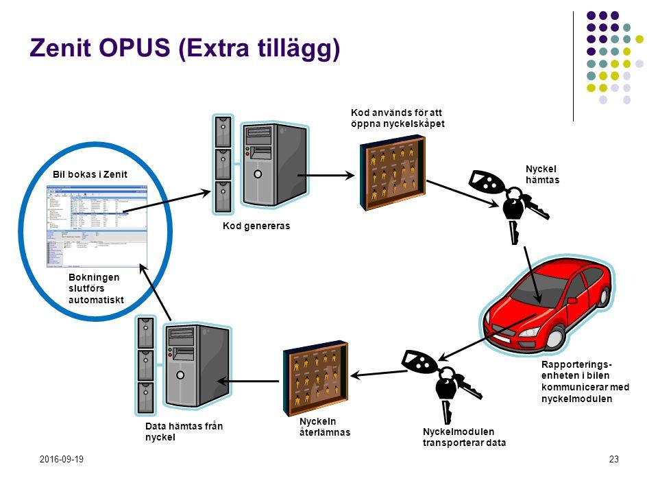2016-09-1923 Zenit OPUS (Extra tillägg) Bil bokas i Zenit Kod genereras Kod används för att öppna nyckelskåpet Nyckel hämtas Rapporterings- enheten i bilen kommunicerar med nyckelmodulen Bokningen slutförs automatiskt Data hämtas från nyckel Nyckeln återlämnas Nyckelmodulen transporterar data