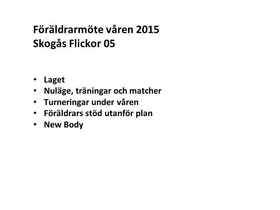 Föräldrarmöte våren 2015 Skogås Flickor 05 Laget Nuläge, träningar och matcher Turneringar under våren Föräldrars stöd utanför plan New Body