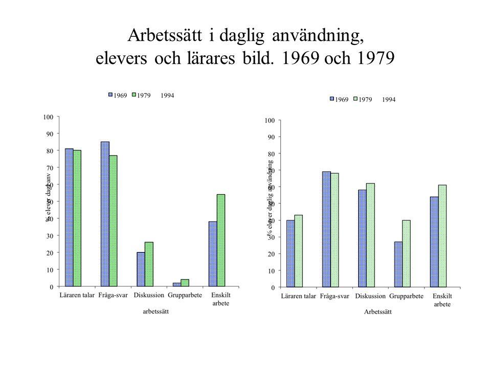 Arbetssätt i daglig användning, elevers och lärares bild. 1969 och 1979