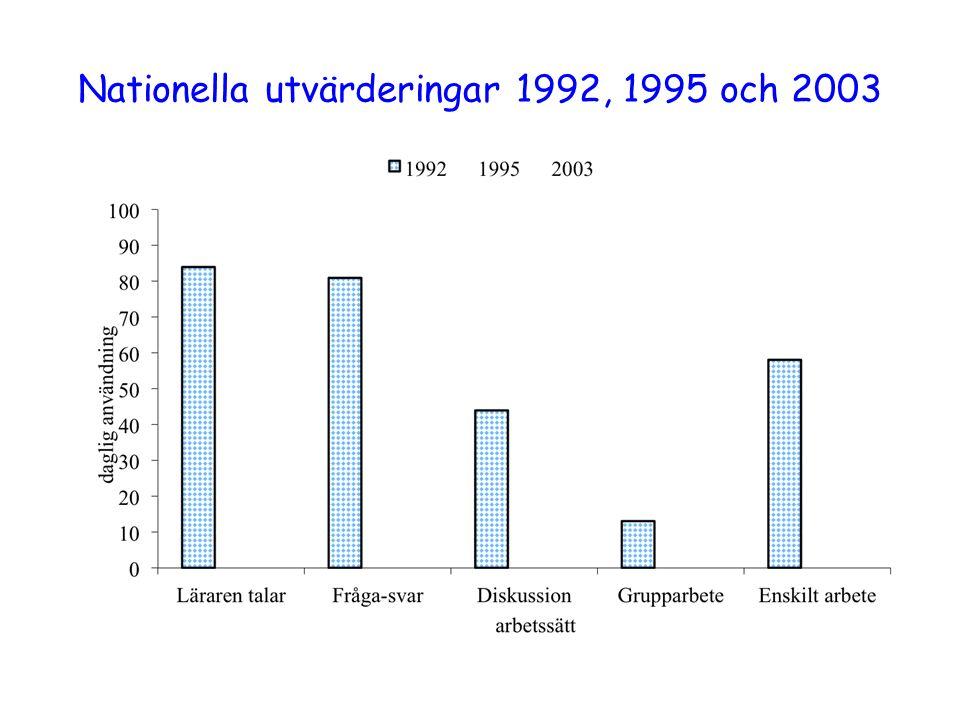 Nationella utvärderingar 1992, 1995 och 2003