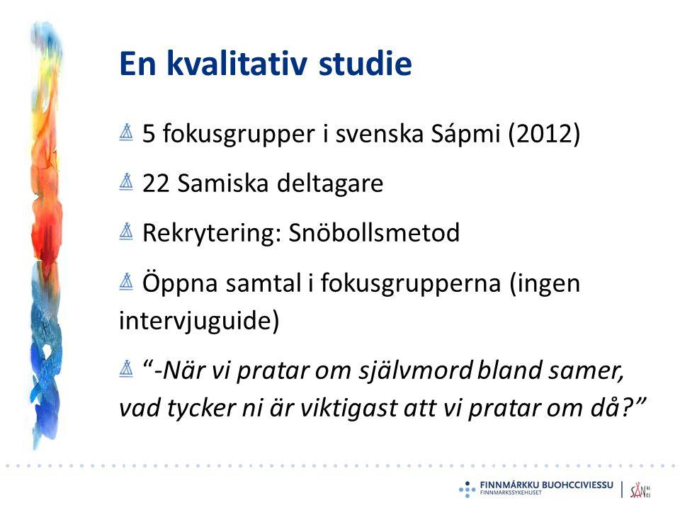 En kvalitativ studie 5 fokusgrupper i svenska Sápmi (2012) 22 Samiska deltagare Rekrytering: Snöbollsmetod Öppna samtal i fokusgrupperna (ingen intervjuguide) -När vi pratar om självmord bland samer, vad tycker ni är viktigast att vi pratar om då