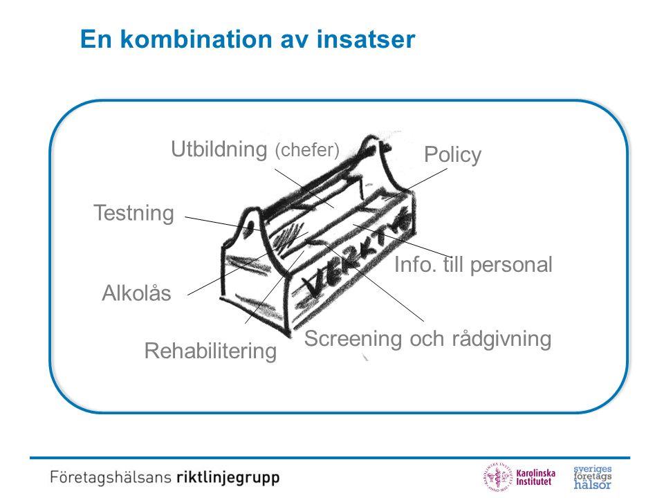 Alkohollinjen (www.alkohollinjen.se) Telefonlinje, stöd för att förändra sina alkoholvanor (även närstående).