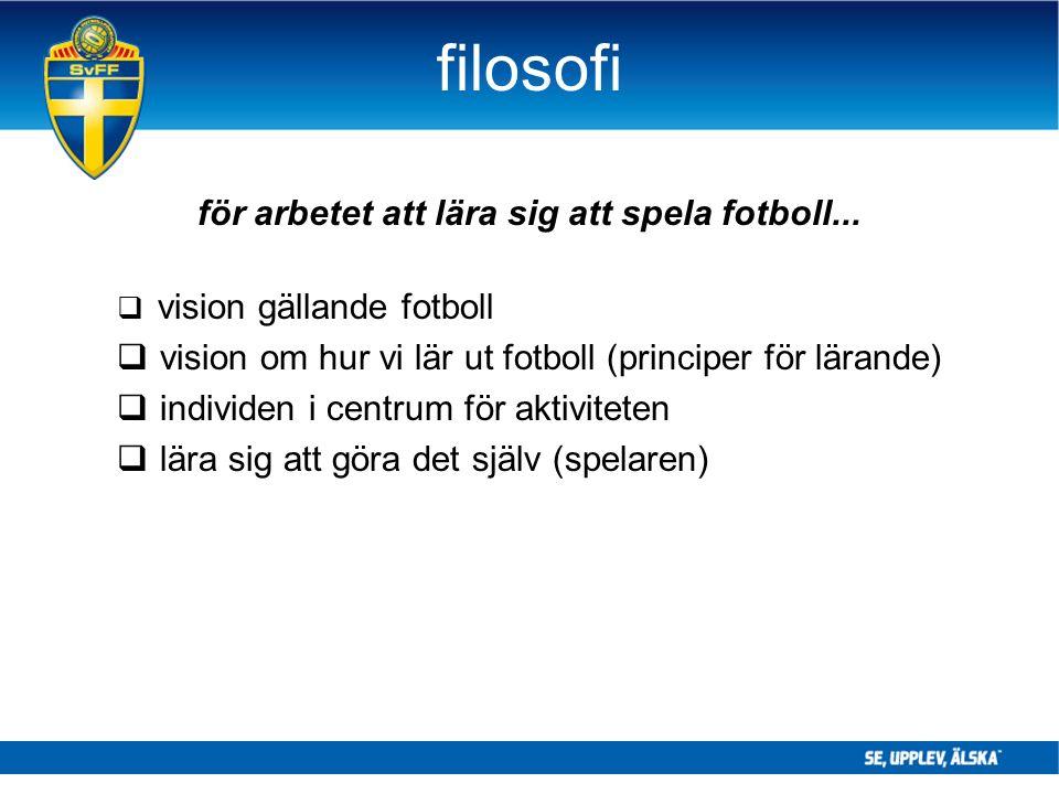 filosofi för arbetet att lära sig att spela fotboll...  vision gällande fotboll  vision om hur vi lär ut fotboll (principer för lärande)  individen