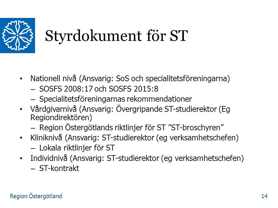 Region Östergötland Nationell nivå (Ansvarig: SoS och specialitetsföreningarna) – SOSFS 2008:17 och SOSFS 2015:8 – Specialitetsföreningarnas rekommend