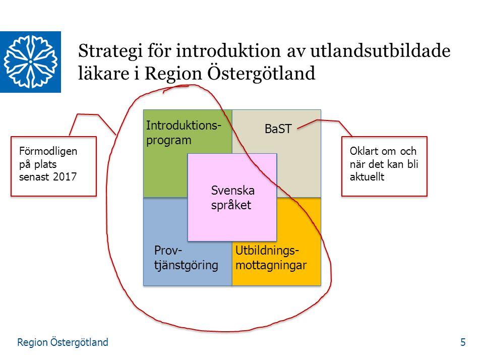 Region Östergötland Strategi för introduktion av utlandsutbildade läkare i Region Östergötland 5 Svenska språket BaST Introduktions- program Utbildnin