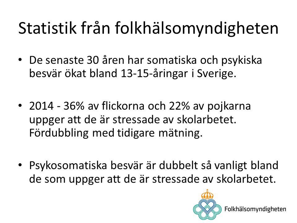 Statistik från folkhälsomyndigheten De senaste 30 åren har somatiska och psykiska besvär ökat bland 13-15-åringar i Sverige. 2014 - 36% av flickorna o