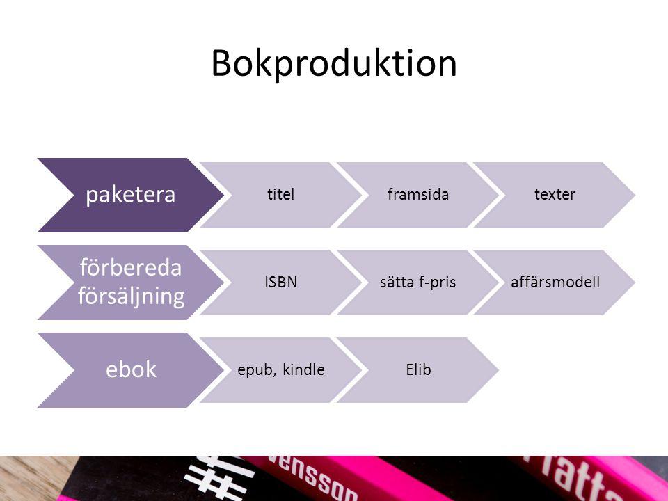 Bokproduktion paketera titelframsidatexter förbereda försäljning ISBNsätta f-prisaffärsmodell ebok epub, kindleElib