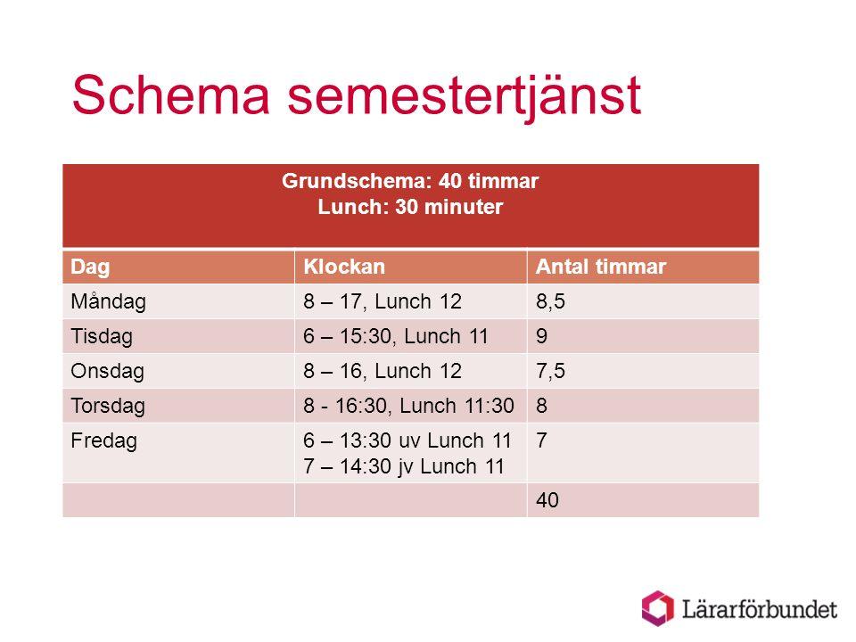 Schema semestertjänst Grundschema: 40 timmar Lunch: 30 minuter DagKlockanAntal timmar Måndag8 – 17, Lunch 128,5 Tisdag6 – 15:30, Lunch 119 Onsdag8 – 16, Lunch 127,5 Torsdag8 - 16:30, Lunch 11:308 Fredag6 – 13:30 uv Lunch 11 7 – 14:30 jv Lunch 11 7 40