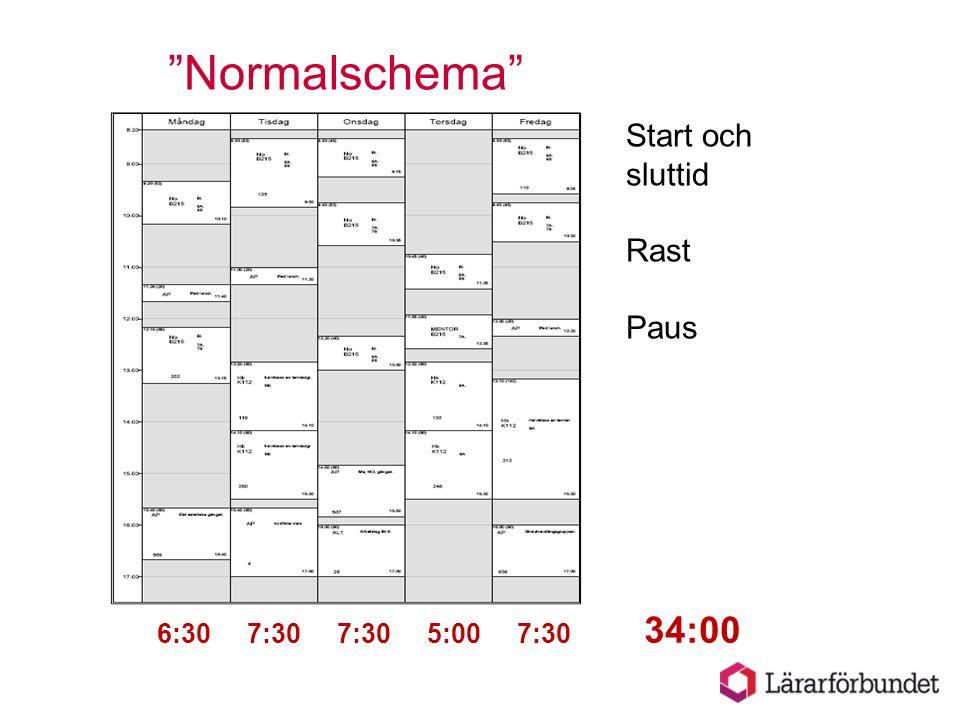 """""""Normalschema"""" 6:30 7:30 7:30 5:00 7:30 34:00 Start och sluttid Rast Paus"""
