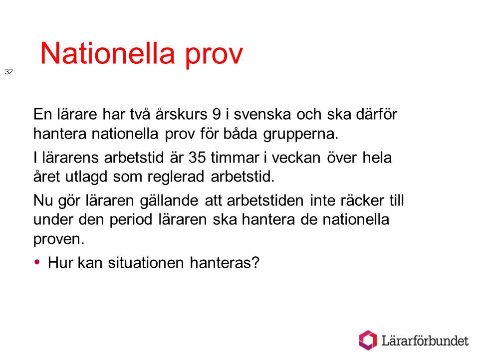 En lärare har två årskurs 9 i svenska och ska därför hantera nationella prov för båda grupperna. I lärarens arbetstid är 35 timmar i veckan över hela