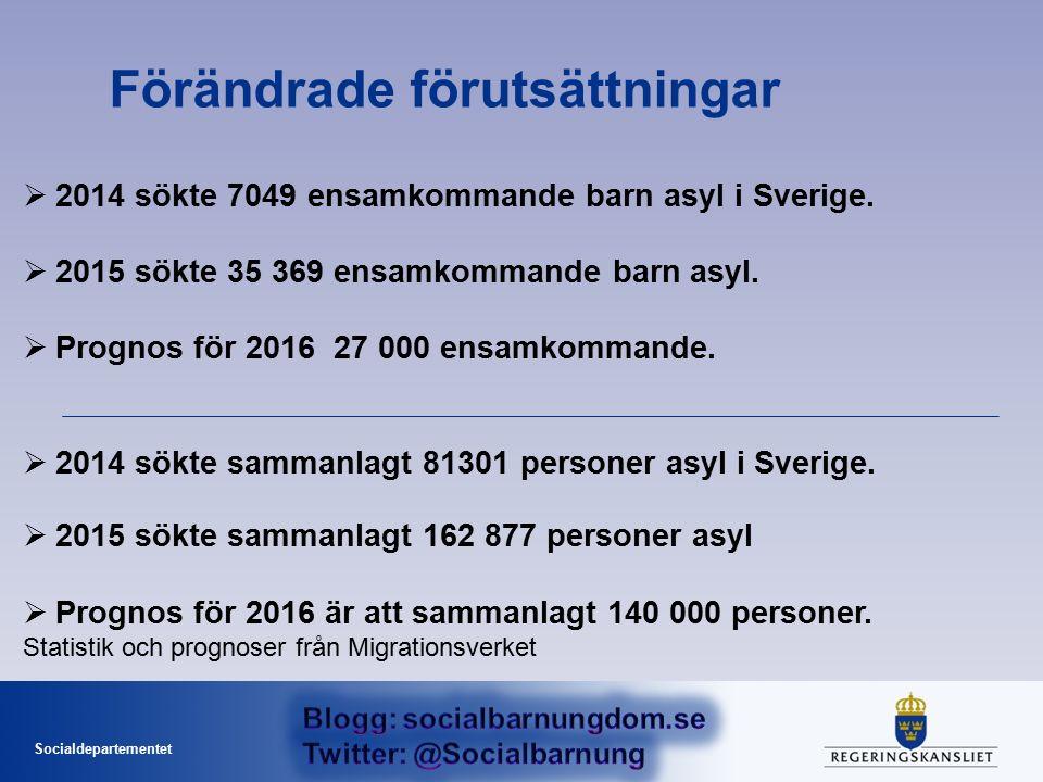 Socialdepartementet Förändrade förutsättningar  2014 sökte 7049 ensamkommande barn asyl i Sverige.