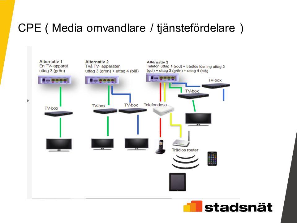 CPE ( Media omvandlare / tjänstefördelare )