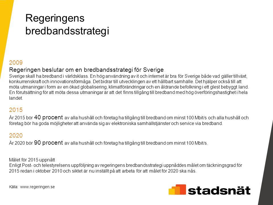 2009 Regeringen beslutar om en bredbandsstrategi för Sverige. Sverige skall ha bredband i världsklass. En hög användning av it och internet är bra för