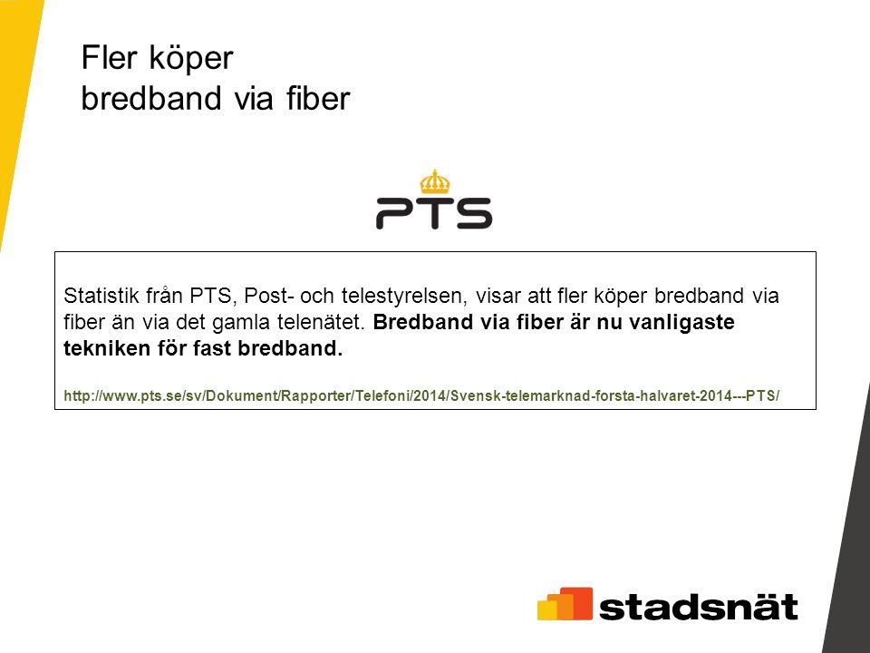 Statistik från PTS, Post- och telestyrelsen, visar att fler köper bredband via fiber än via det gamla telenätet. Bredband via fiber är nu vanligaste t