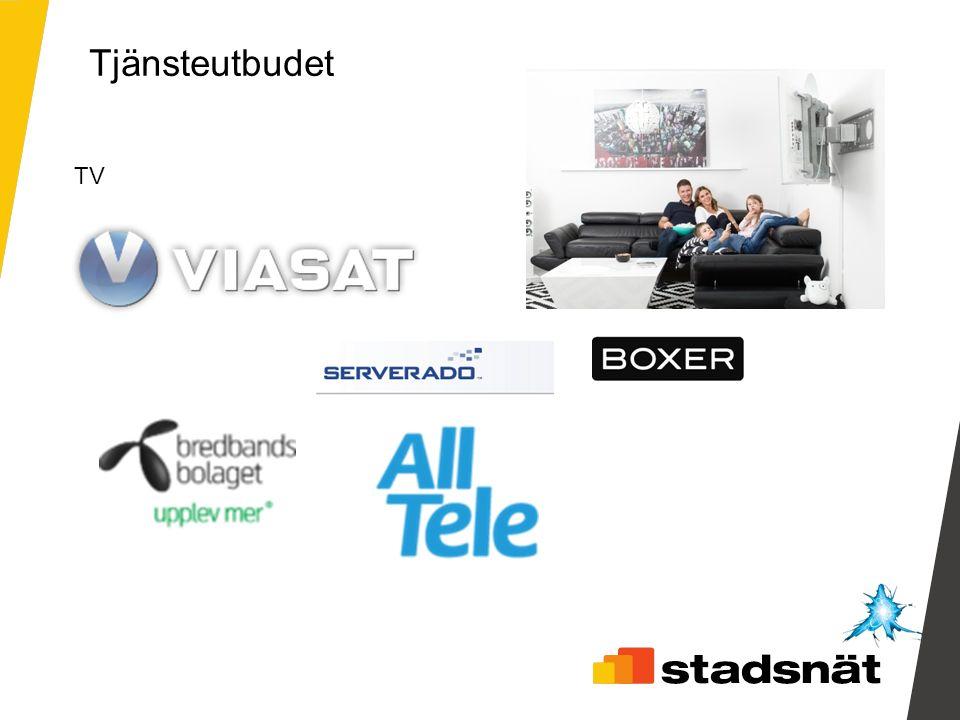 TV Tjänsteutbudet