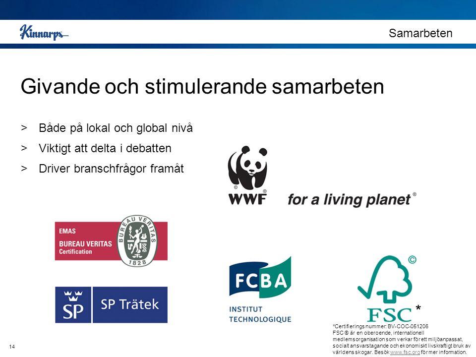 Givande och stimulerande samarbeten Samarbeten >Både på lokal och global nivå >Viktigt att delta i debatten >Driver branschfrågor framåt 14 *Certifierings nummer: BV-COC-051206 FSC ® är en oberoende, internationell medlemsorganisation som verkar för ett miljöanpassat, socialt ansvarstagande och ekonomiskt livskraftigt bruk av världens skogar.