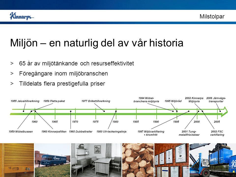 15 Miljön – en naturlig del av vår historia Milstolpar >65 år av miljötänkande och resurseffektivitet >Föregångare inom miljöbranschen >Tilldelats fle