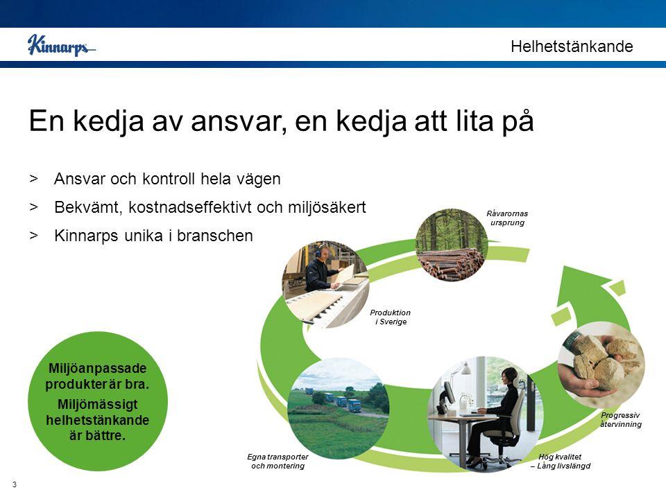 3 Helhetstänkande >Ansvar och kontroll hela vägen >Bekvämt, kostnadseffektivt och miljösäkert >Kinnarps unika i branschen Miljöanpassade produkter är
