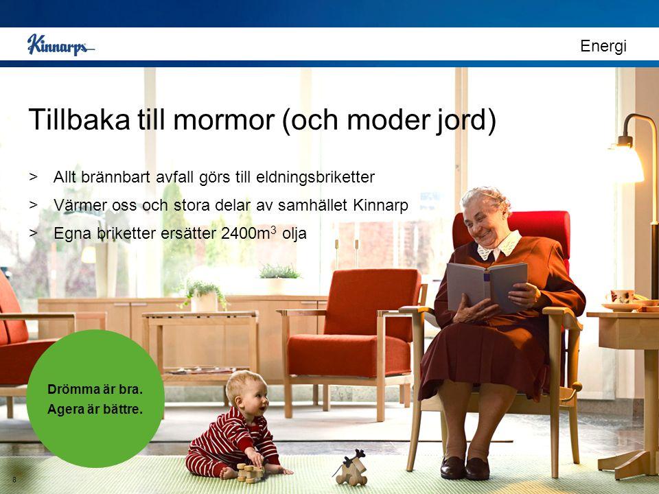 Tillbaka till mormor (och moder jord) Energi Drömma är bra. Agera är bättre. >Allt brännbart avfall görs till eldningsbriketter >Värmer oss och stora