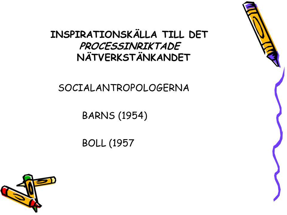INSPIRATIONSKÄLLA TILL DET PROCESSINRIKTADE NÄTVERKSTÄNKANDET SOCIALANTROPOLOGERNA BARNS (1954) BOLL (1957