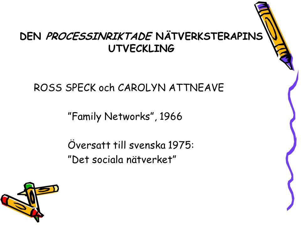 DEN PROCESSINRIKTADE NÄTVERKSTERAPINS UTVECKLING ROSS SPECK och CAROLYN ATTNEAVE Family Networks , 1966 Översatt till svenska 1975: Det sociala nätverket