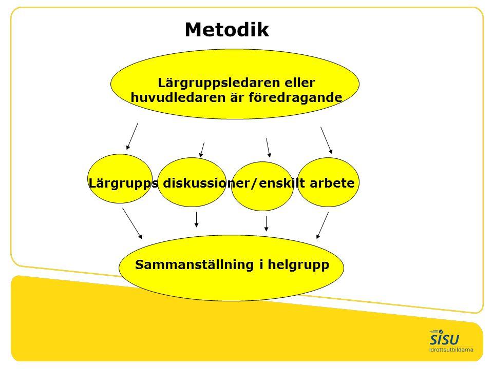 Metodik Lärgruppsledaren eller huvudledaren är föredragande Sammanställning i helgrupp Lärgrupps diskussioner/enskilt arbete