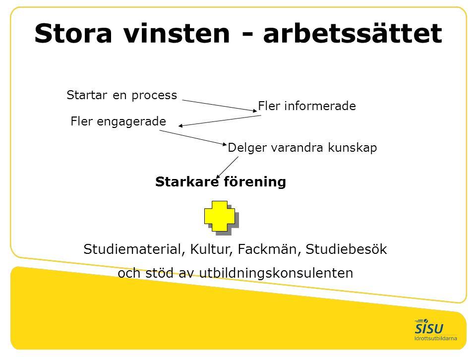Stora vinsten - arbetssättet Startar en process Fler engagerade Delger varandra kunskap Fler informerade Starkare förening Studiematerial, Kultur, Fac