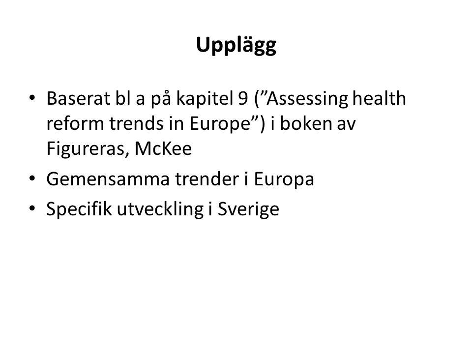Upplägg Baserat bl a på kapitel 9 ( Assessing health reform trends in Europe ) i boken av Figureras, McKee Gemensamma trender i Europa Specifik utveckling i Sverige