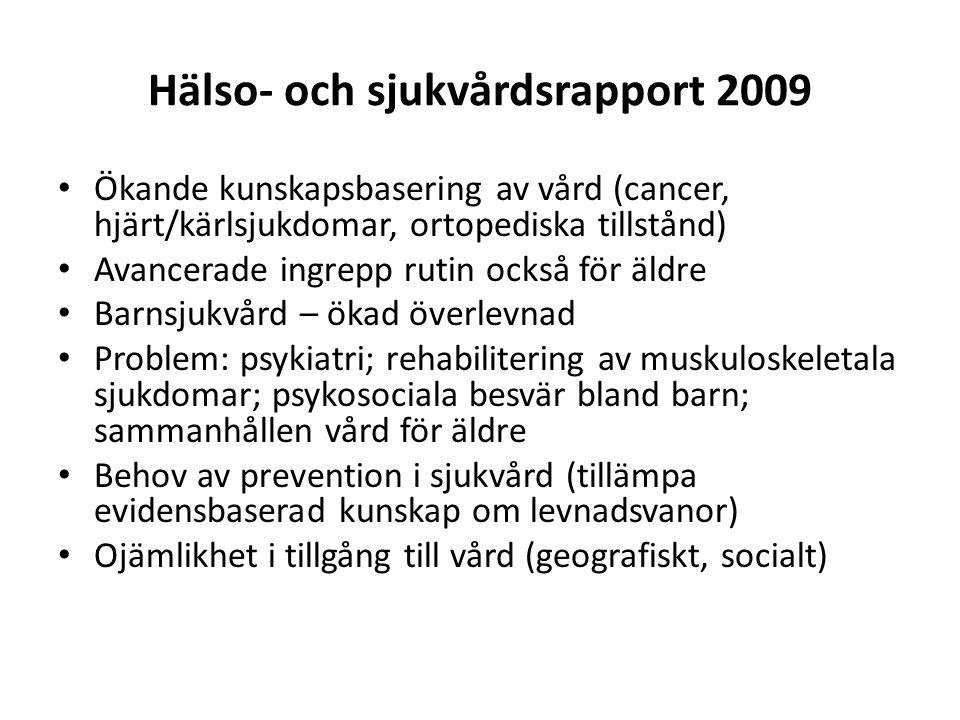 Hälso- och sjukvårdsrapport 2009 Ökande kunskapsbasering av vård (cancer, hjärt/kärlsjukdomar, ortopediska tillstånd) Avancerade ingrepp rutin också för äldre Barnsjukvård – ökad överlevnad Problem: psykiatri; rehabilitering av muskuloskeletala sjukdomar; psykosociala besvär bland barn; sammanhållen vård för äldre Behov av prevention i sjukvård (tillämpa evidensbaserad kunskap om levnadsvanor) Ojämlikhet i tillgång till vård (geografiskt, socialt)