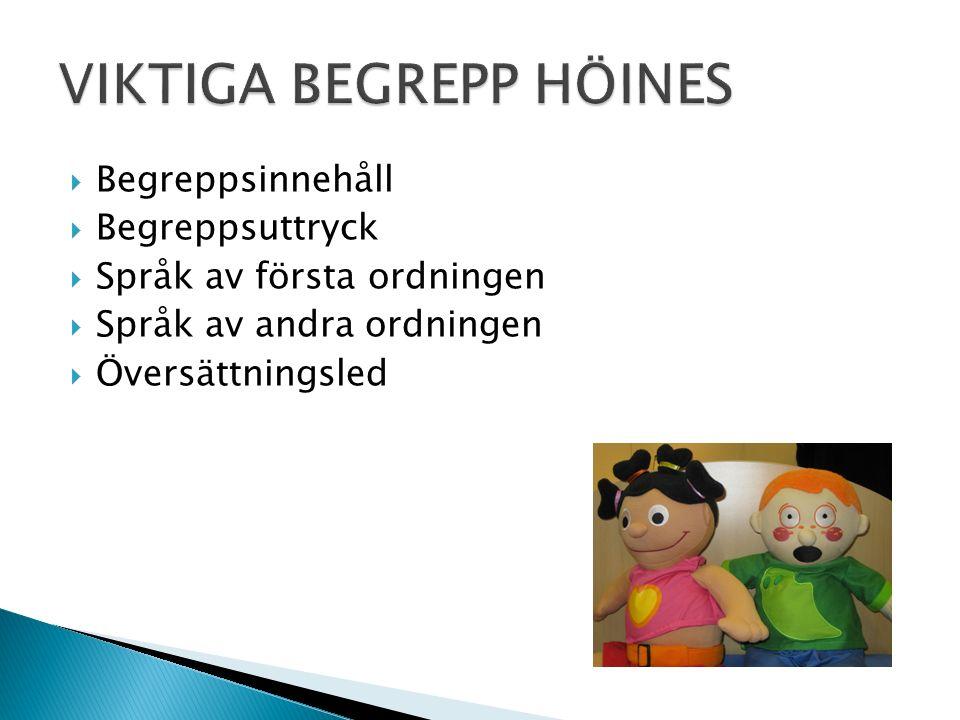  Begreppsinnehåll  Begreppsuttryck  Språk av första ordningen  Språk av andra ordningen  Översättningsled