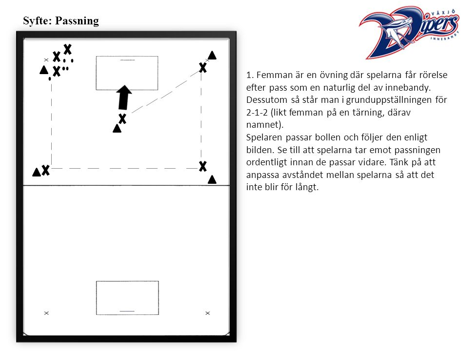 Syfte: Passning 1. Femman är en övning där spelarna får rörelse efter pass som en naturlig del av innebandy. Dessutom så står man i grunduppställninge