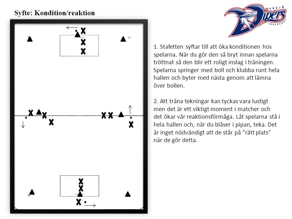 Syfte: Kondition/reaktion 1. Stafetten syftar till att öka konditionen hos spelarna.