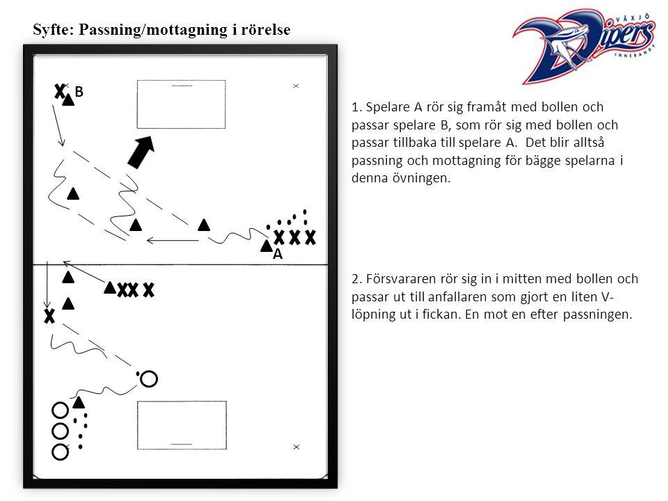 Syfte: Passning/mottagning i rörelse 1.