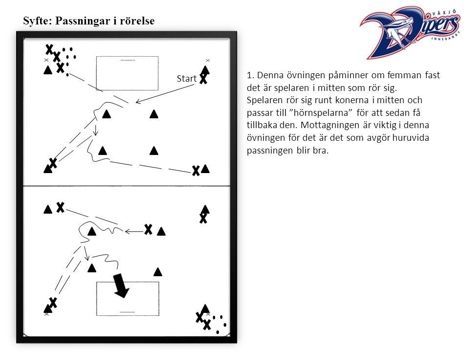 Syfte: Passningar i rörelse 1.