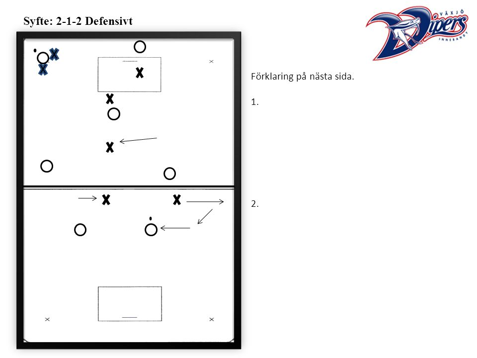 Syfte: 2-1-2 Defensivt Förklaring på nästa sida. 1. 2.