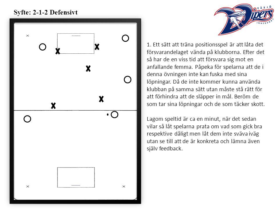 Syfte: 2-1-2 Defensivt 1.