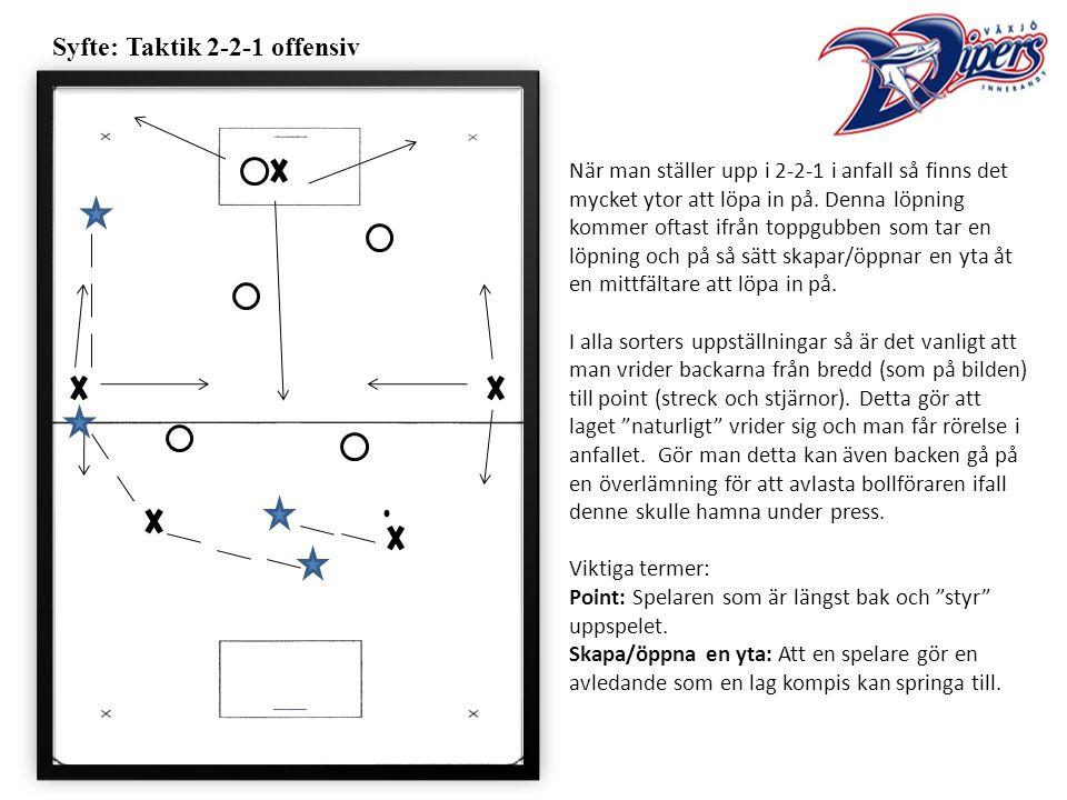Syfte: Taktik 2-2-1 offensiv När man ställer upp i 2-2-1 i anfall så finns det mycket ytor att löpa in på.