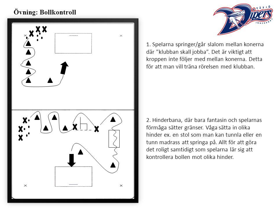 Övning: Bollkontroll 1. Spelarna springer/går slalom mellan konerna där klubban skall jobba .