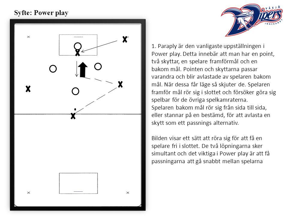 Syfte: Power play 1. Paraply är den vanligaste uppställningen i Power play.