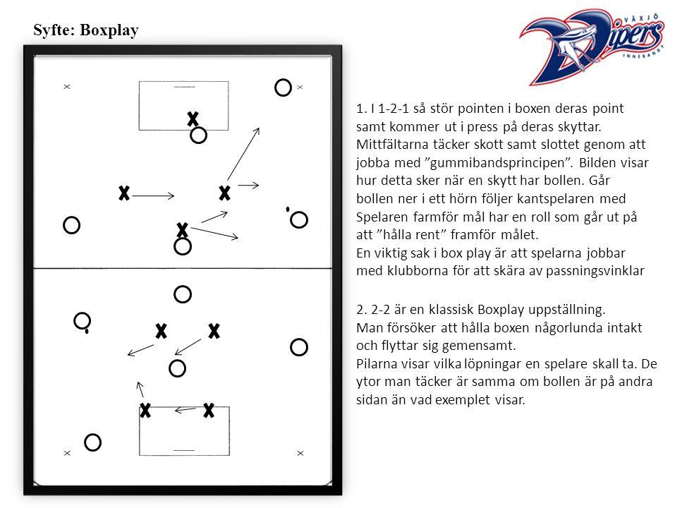 Syfte: Boxplay 1.