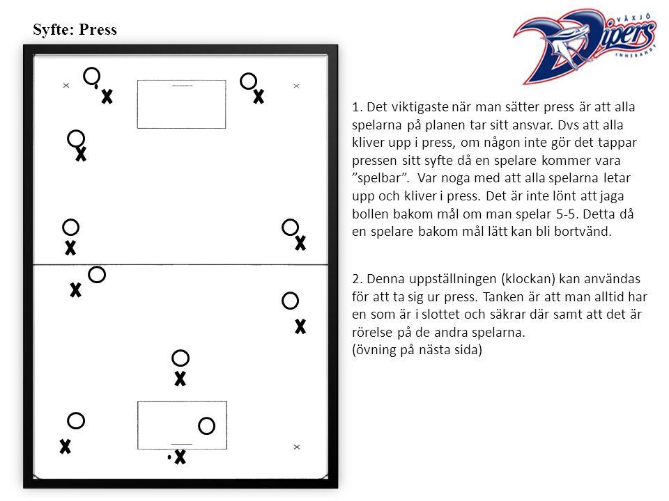 Syfte: Press 1. Det viktigaste när man sätter press är att alla spelarna på planen tar sitt ansvar.