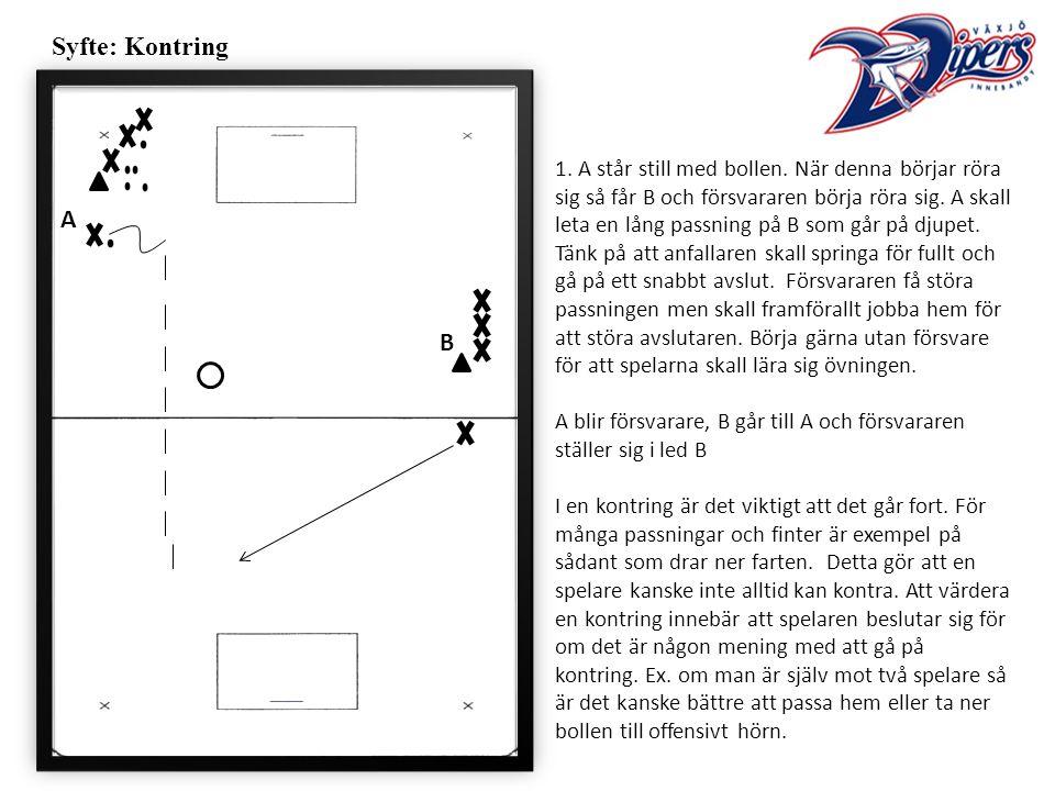 Syfte: Kontring 1. A står still med bollen.