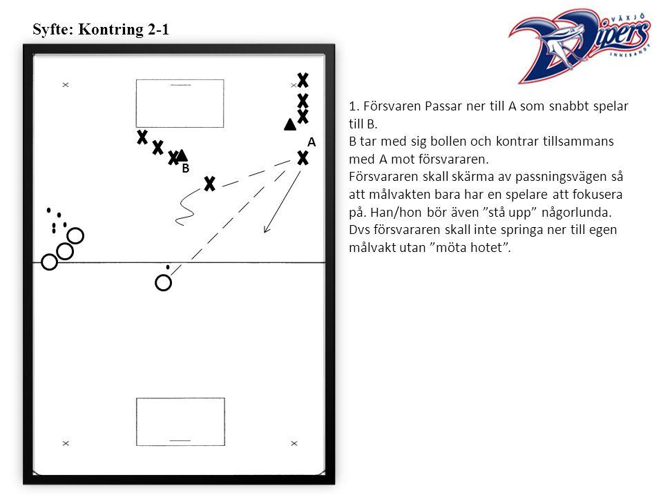 Syfte: Kontring 2-1 1. Försvaren Passar ner till A som snabbt spelar till B.