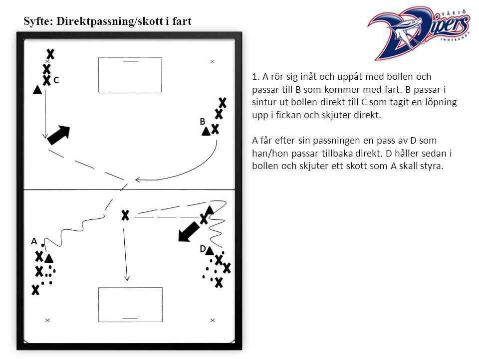 Syfte: Direktpassning/skott i fart 1.