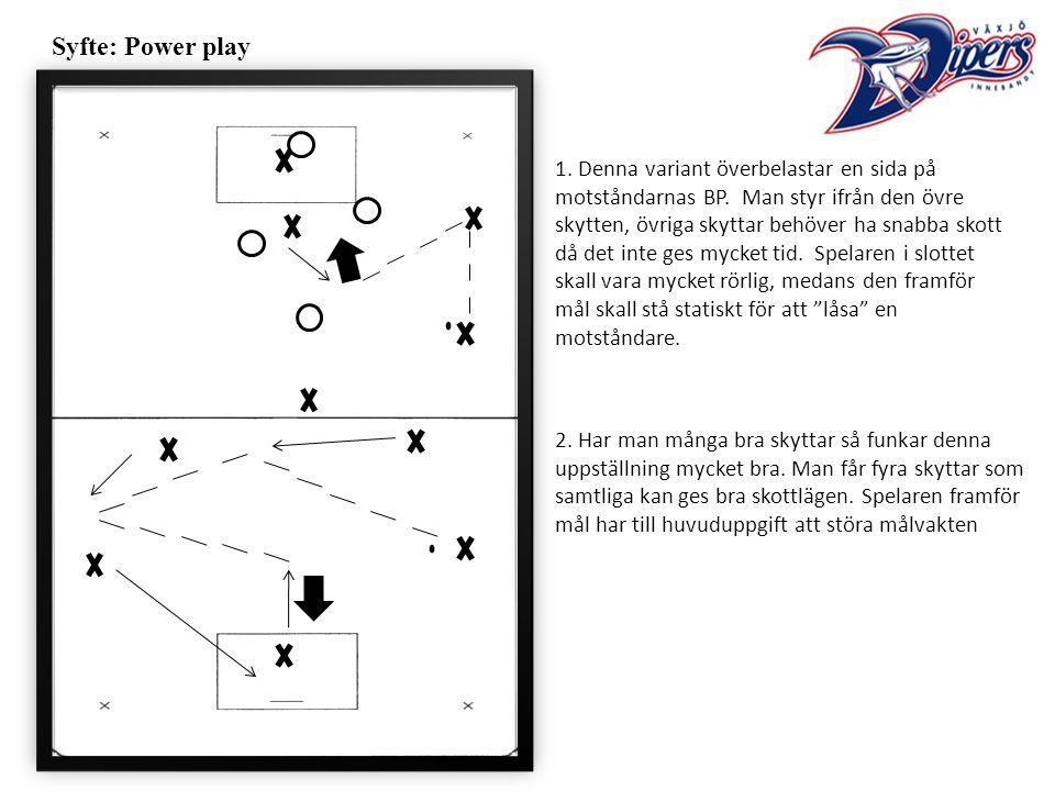 Syfte: Power play 1. Denna variant överbelastar en sida på motståndarnas BP.