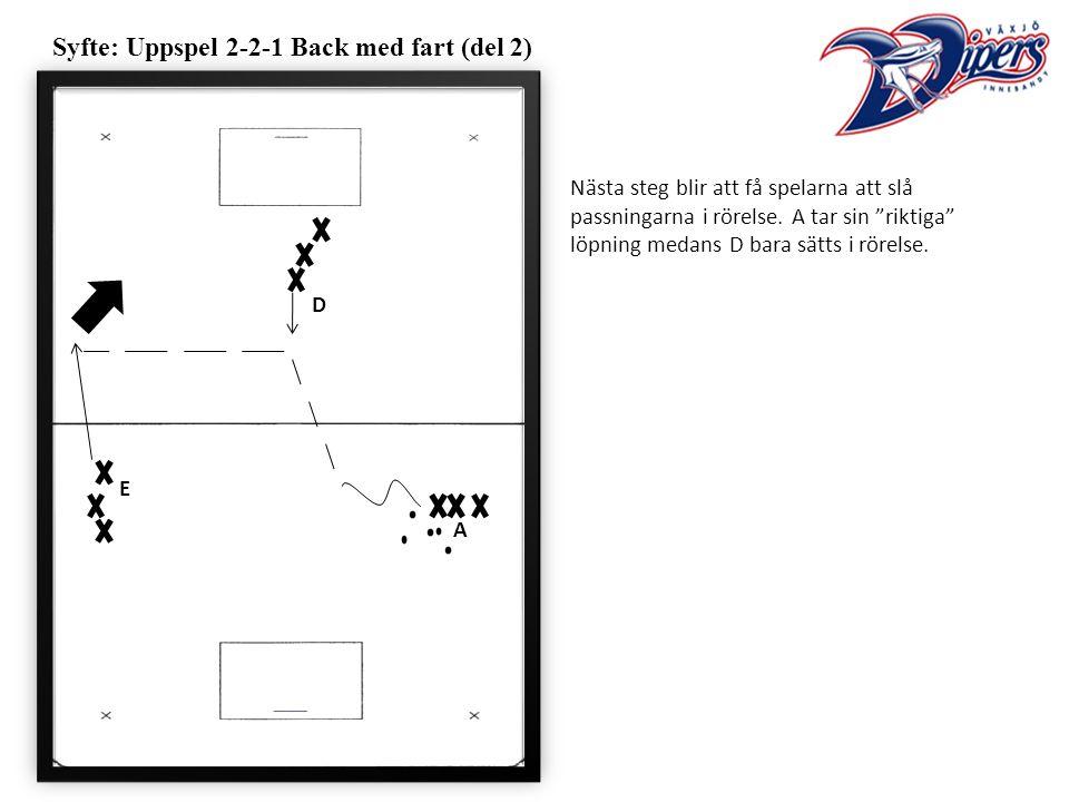 Syfte: Uppspel 2-2-1 Back med fart (del 2) E Nästa steg blir att få spelarna att slå passningarna i rörelse.
