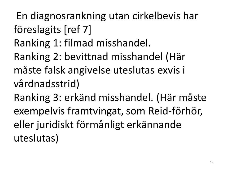En diagnosrankning utan cirkelbevis har föreslagits [ref 7] Ranking 1: filmad misshandel. Ranking 2: bevittnad misshandel (Här måste falsk angivelse u