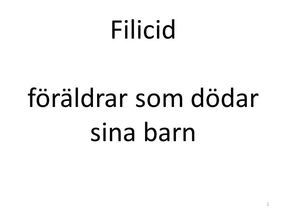 Finland 1970-1994.25 år. Filicid 0- 15 år n=200 (Kauppi et al) [1].