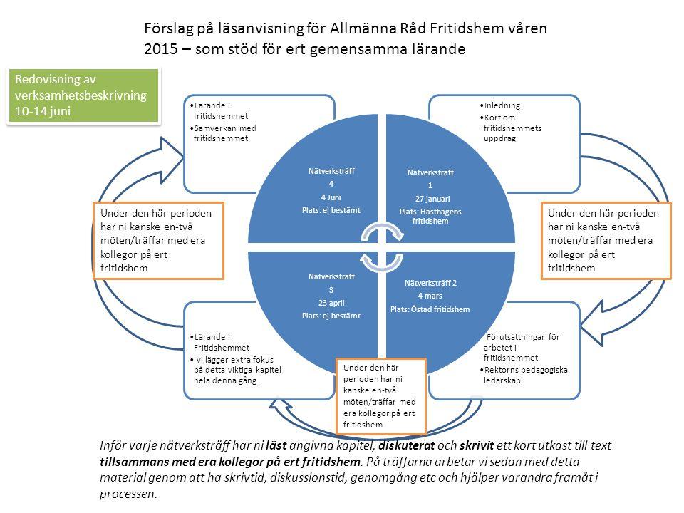 Förutsättningar för arbetet i fritidshemmet Rektorns pedagogiska ledarskap Lärande i Fritidshemmet vi lägger extra fokus på detta viktiga kapitel hela