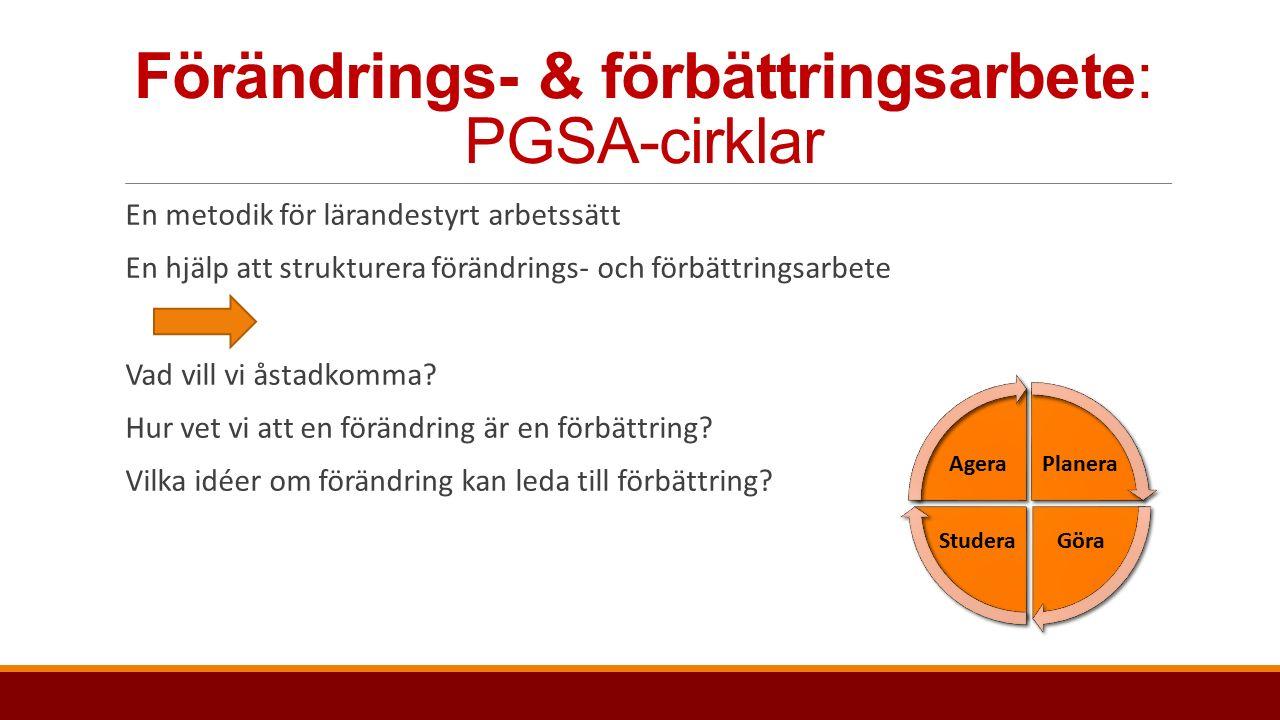 Förändrings- & förbättringsarbete: PGSA-cirklar En metodik för lärandestyrt arbetssätt En hjälp att strukturera förändrings- och förbättringsarbete Vad vill vi åstadkomma.